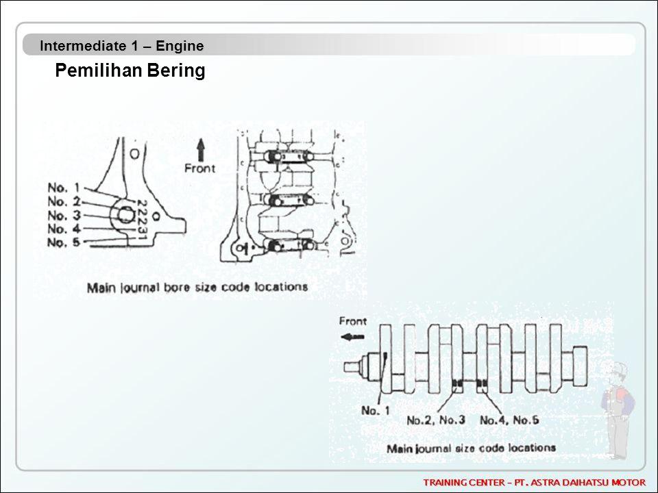 Intermediate 1 – Engine Pemilihan Bering