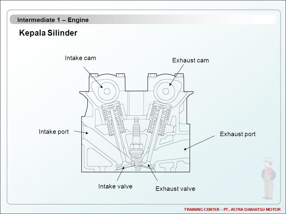 Intermediate 1 – Engine Exhaust valve Intake valve Intake cam Exhaust cam Intake port Exhaust port Kepala Silinder