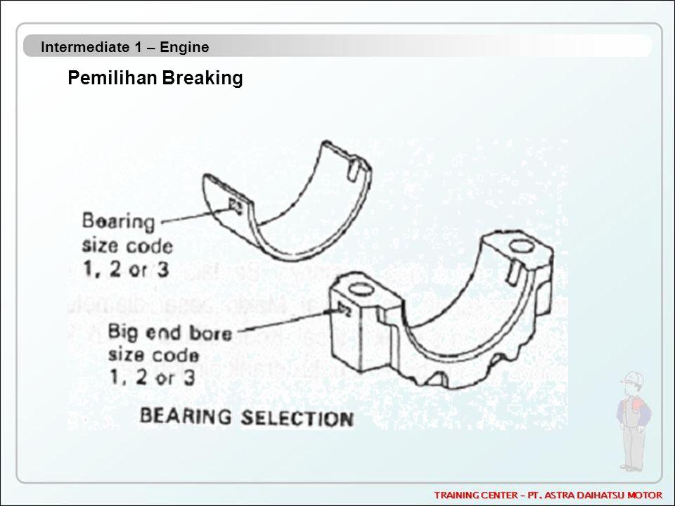 Intermediate 1 – Engine Pemilihan Breaking