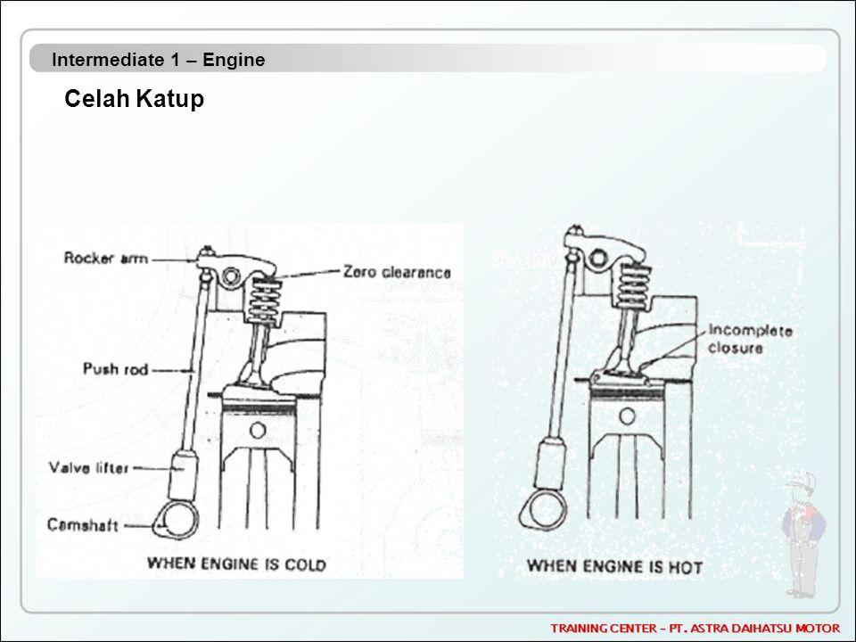 Intermediate 1 – Engine Celah Katup