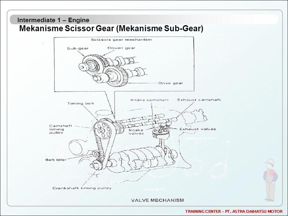 Intermediate 1 – Engine Mekanisme Scissor Gear (Mekanisme Sub-Gear)