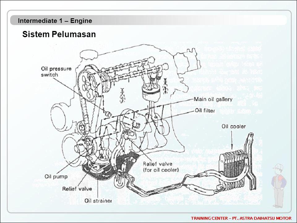 Intermediate 1 – Engine Sistem Pelumasan