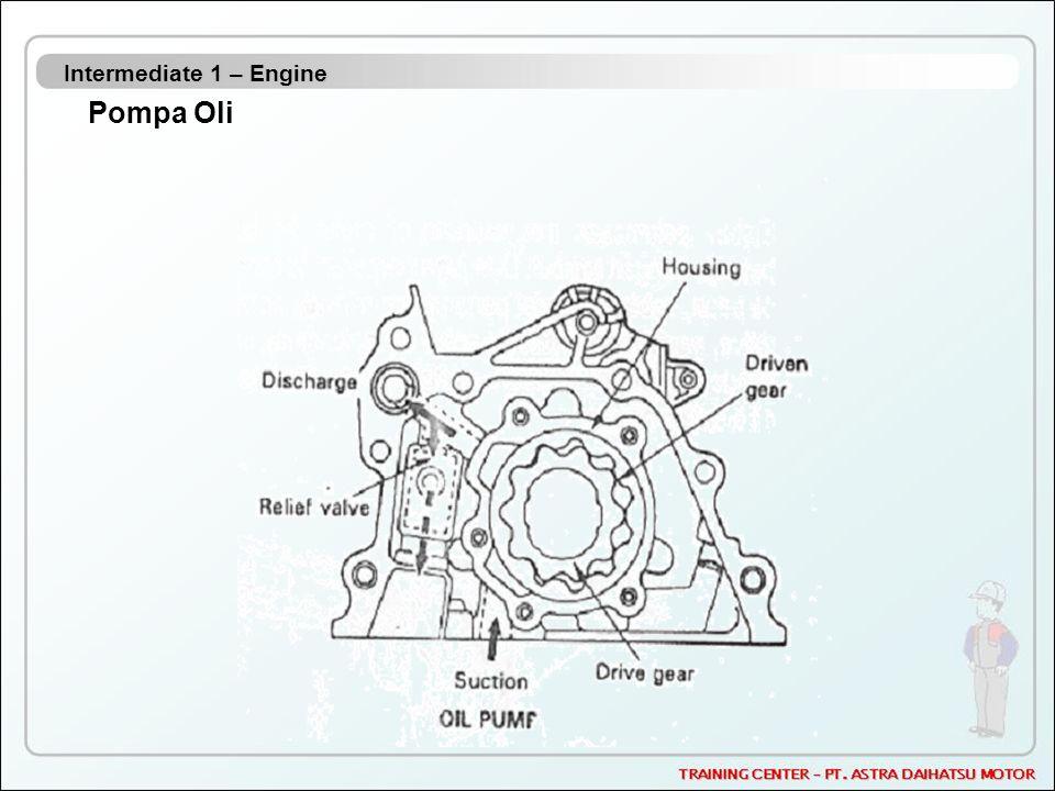 Intermediate 1 – Engine Pompa Oli