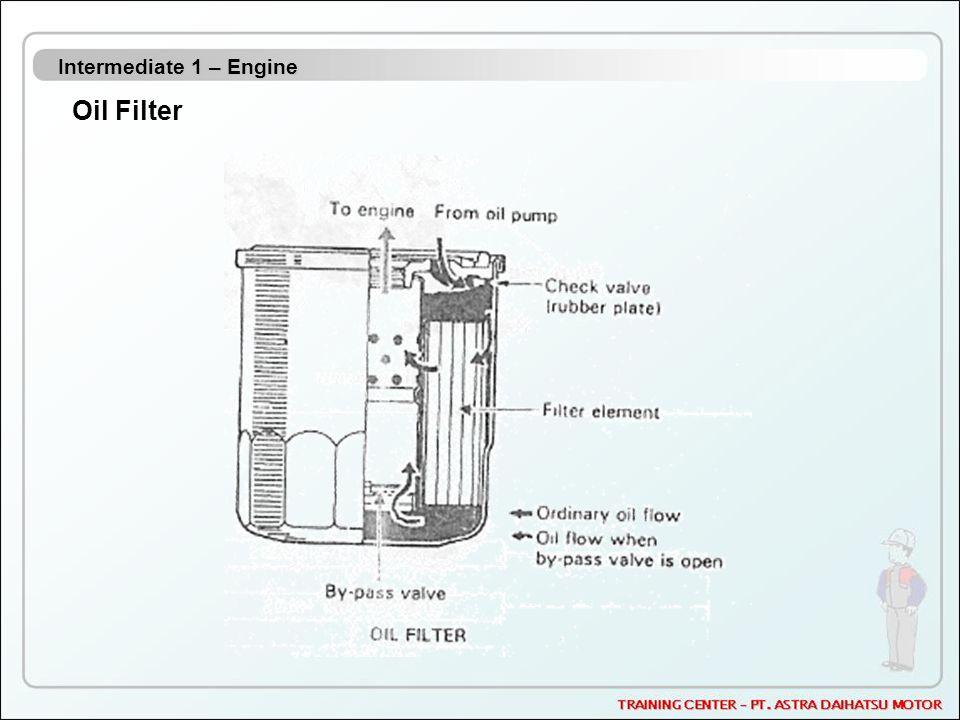 Intermediate 1 – Engine Oil Filter