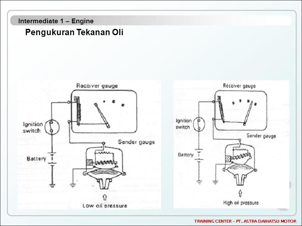 Intermediate 1 – Engine Pengukuran Tekanan Oli