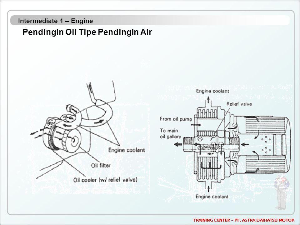 Intermediate 1 – Engine Pendingin Oli Tipe Pendingin Air