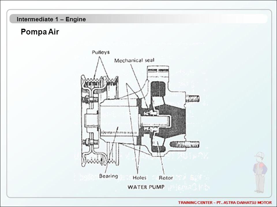 Intermediate 1 – Engine Pompa Air