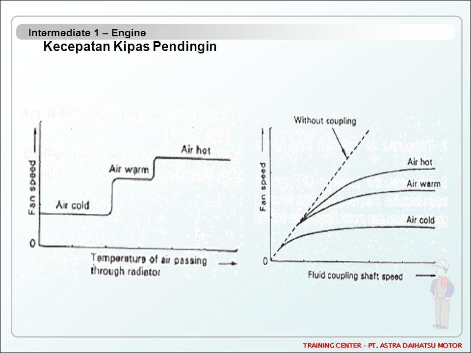 Intermediate 1 – Engine Kecepatan Kipas Pendingin