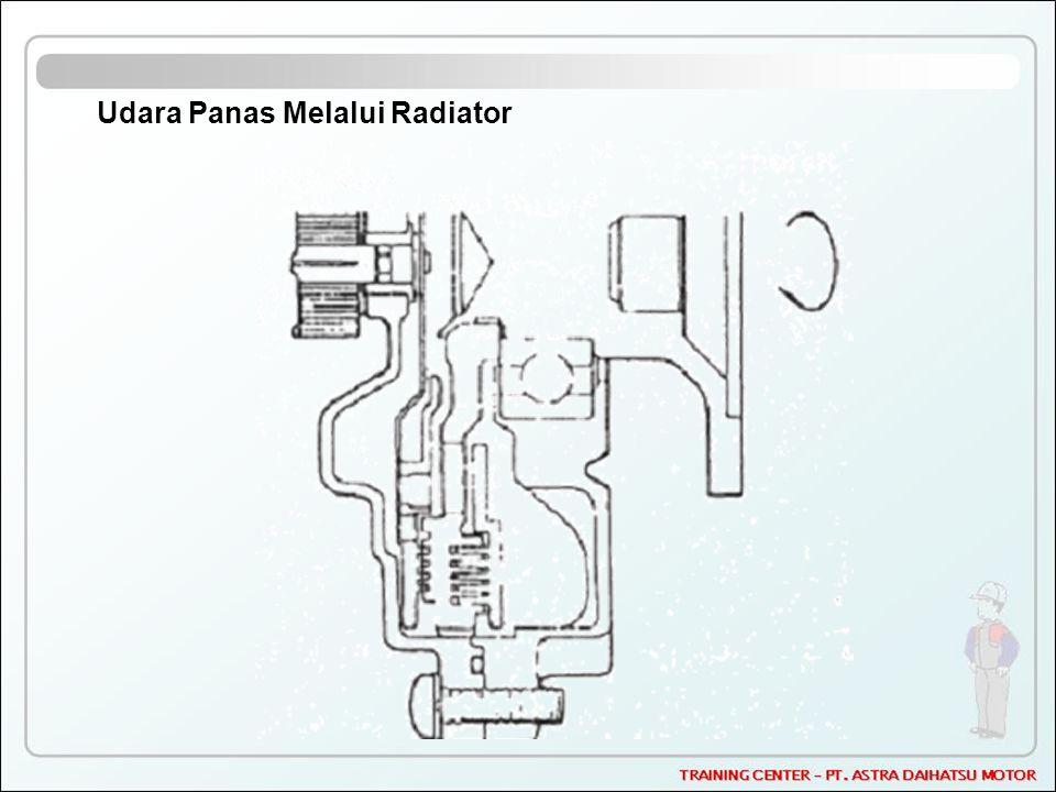 Udara Panas Melalui Radiator