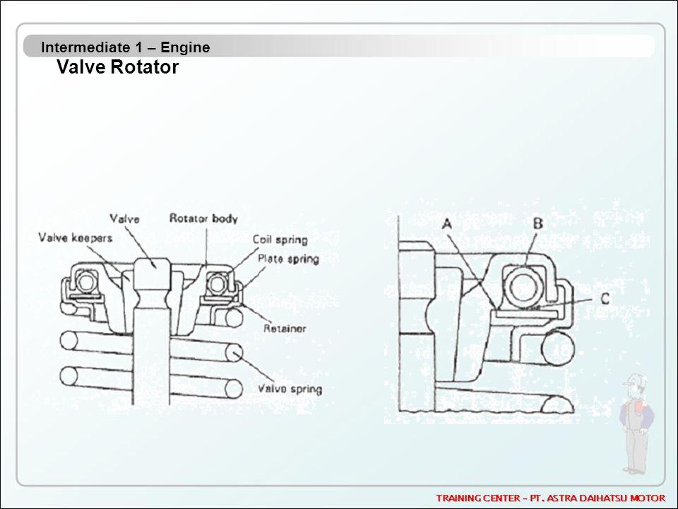 Intermediate 1 – Engine Valve Rotator