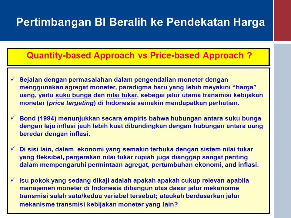 Pertimbangan BI Beralih ke Pendekatan Harga Quantity-based Approach vs Price-based Approach .