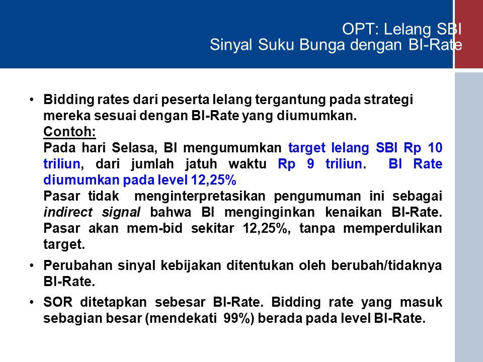 OPT: Lelang SBI Sinyal Suku Bunga dengan BI-Rate Bidding rates dari peserta lelang tergantung pada strategi mereka sesuai dengan BI-Rate yang diumumkan.