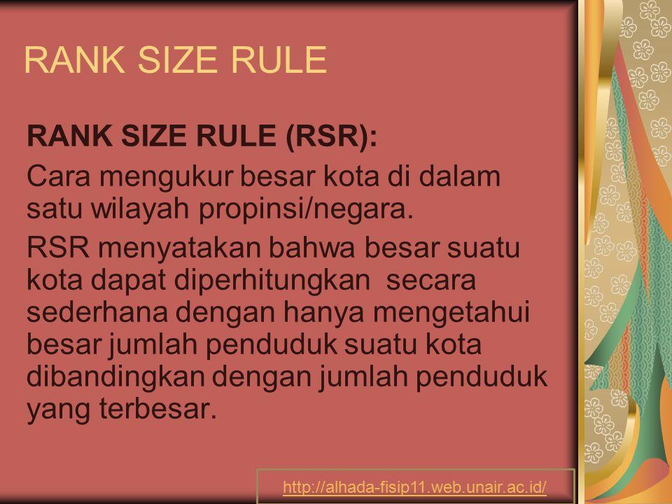 RUMUS RANK SIZE RULE Dengan rumus sederhana bisa dengan mudah diketahui penduduk kota nomor berapa yang diinginkan.