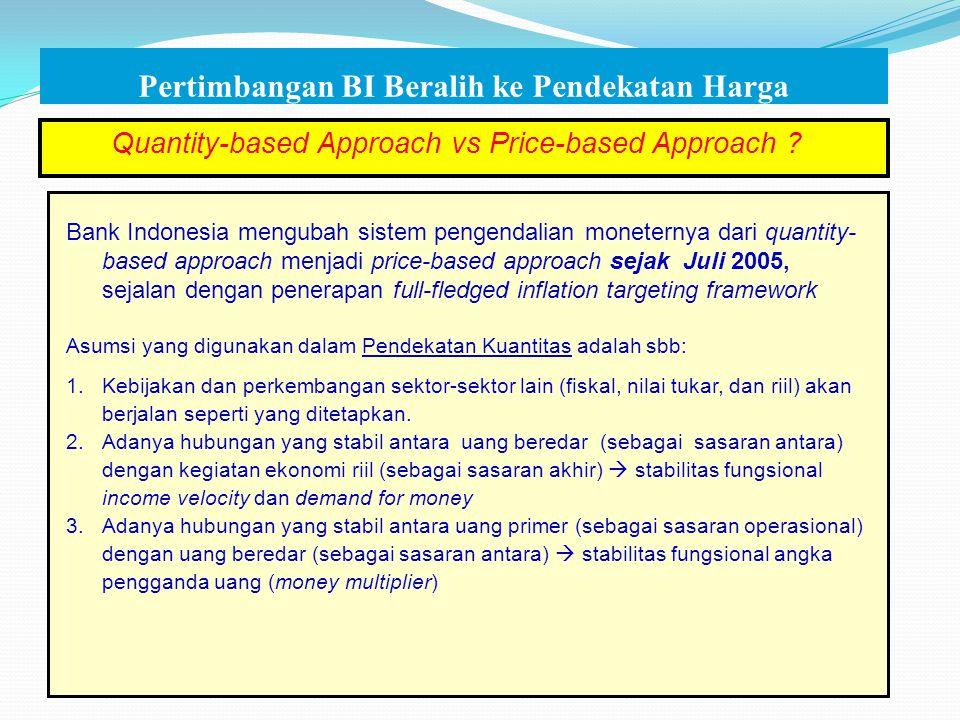 Pertimbangan BI Beralih ke Pendekatan Harga Quantity-based Approach vs Price-based Approach ? Bank Indonesia mengubah sistem pengendalian moneternya d