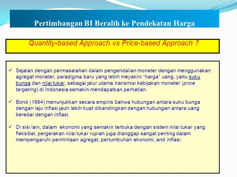Pertimbangan BI Beralih ke Pendekatan Harga Quantity-based Approach vs Price-based Approach ? Sejalan dengan permasalahan dalam pengendalian moneter d