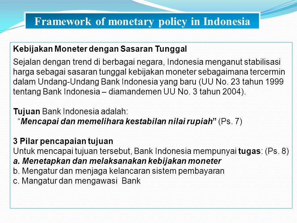 Framework of monetary policy in Indonesia Kebijakan Moneter dengan Sasaran Tunggal Sejalan dengan trend di berbagai negara, Indonesia menganut stabili