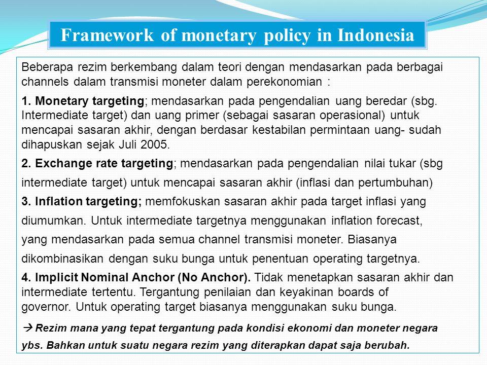 Framework of monetary policy in Indonesia Beberapa rezim berkembang dalam teori dengan mendasarkan pada berbagai channels dalam transmisi moneter dala