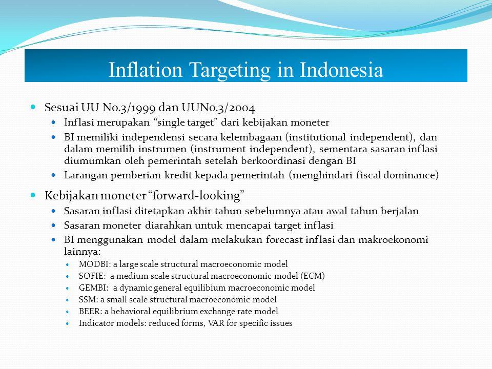 """Inflation Targeting in Indonesia Sesuai UU No.3/1999 dan UUNo.3/2004 Inflasi merupakan """"single target"""" dari kebijakan moneter BI memiliki independensi"""