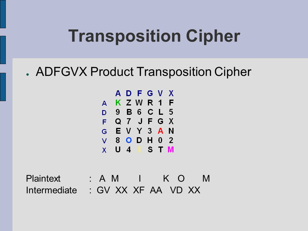 Transposition Cipher ● ADFGVX Product Transposition Cipher Plaintext : AM I KO M Intermediate : GV XX XF AA VD XX