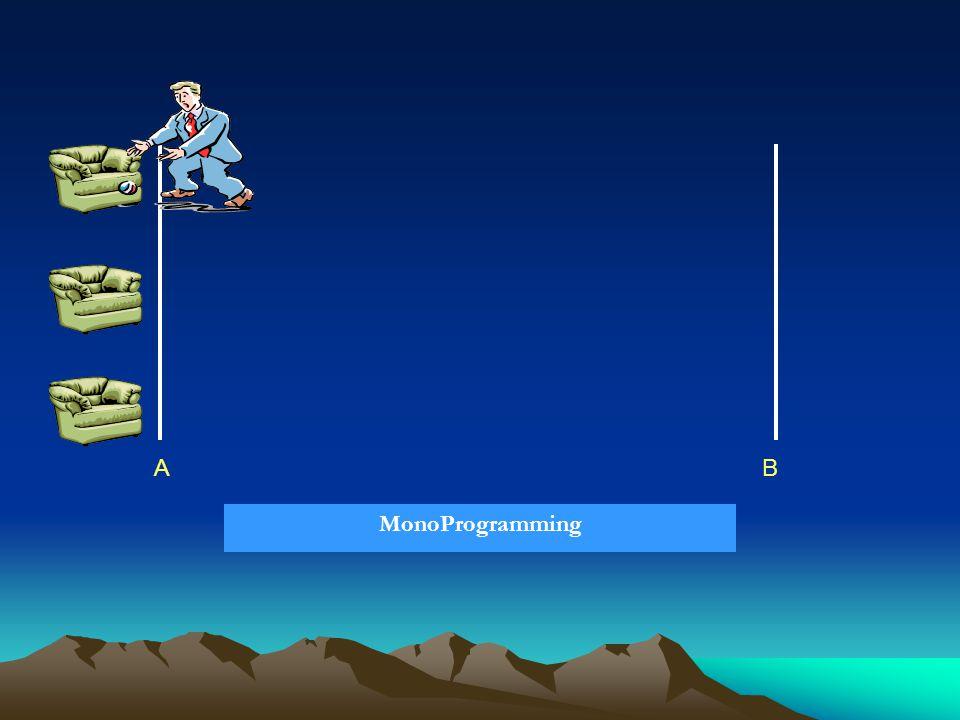 MonoProgramming AB