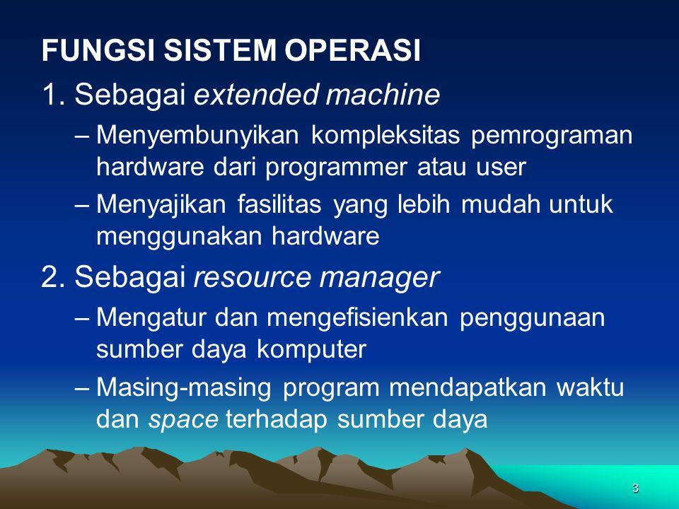 3 FUNGSI SISTEM OPERASI 1. Sebagai extended machine –Menyembunyikan kompleksitas pemrograman hardware dari programmer atau user –Menyajikan fasilitas