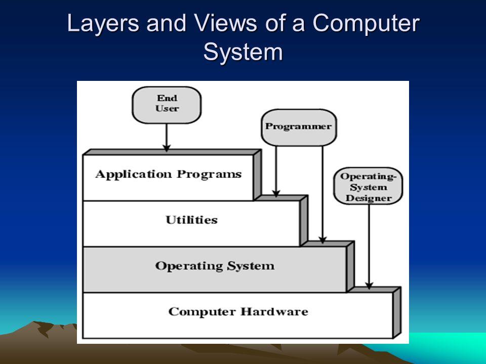 Key Elements of O/S (Elemen-elemen penting sistem operasi untuk multiprogramming)