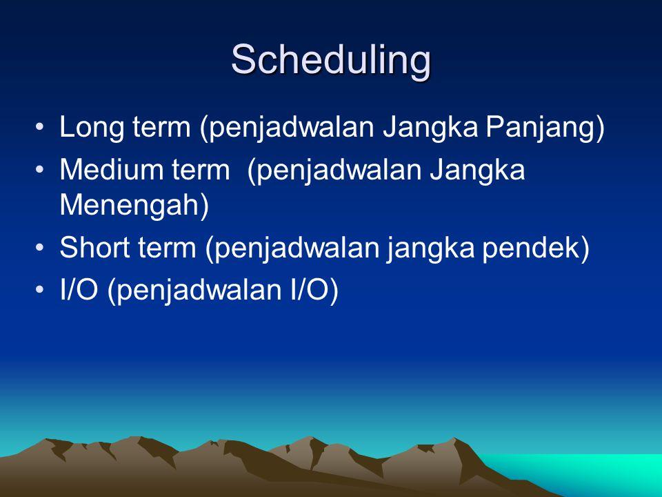 Scheduling Long term (penjadwalan Jangka Panjang) Medium term (penjadwalan Jangka Menengah) Short term (penjadwalan jangka pendek) I/O (penjadwalan I/
