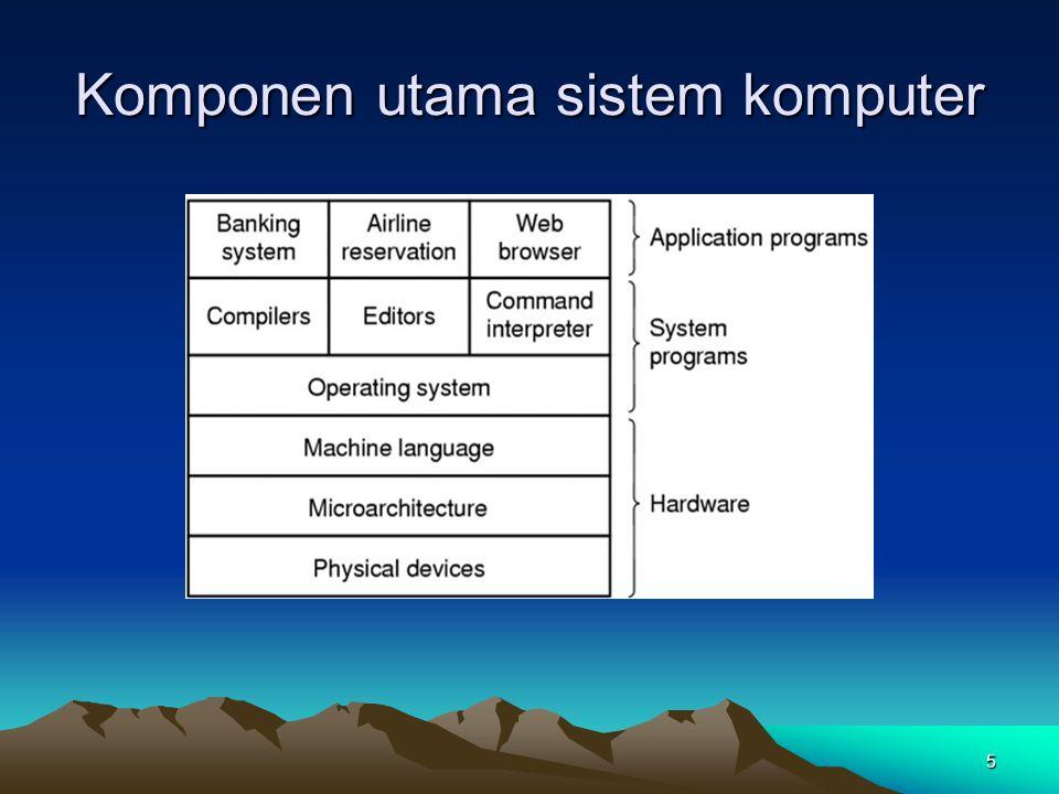 Penempatan Sistem Operasi pada Sistem Komputer