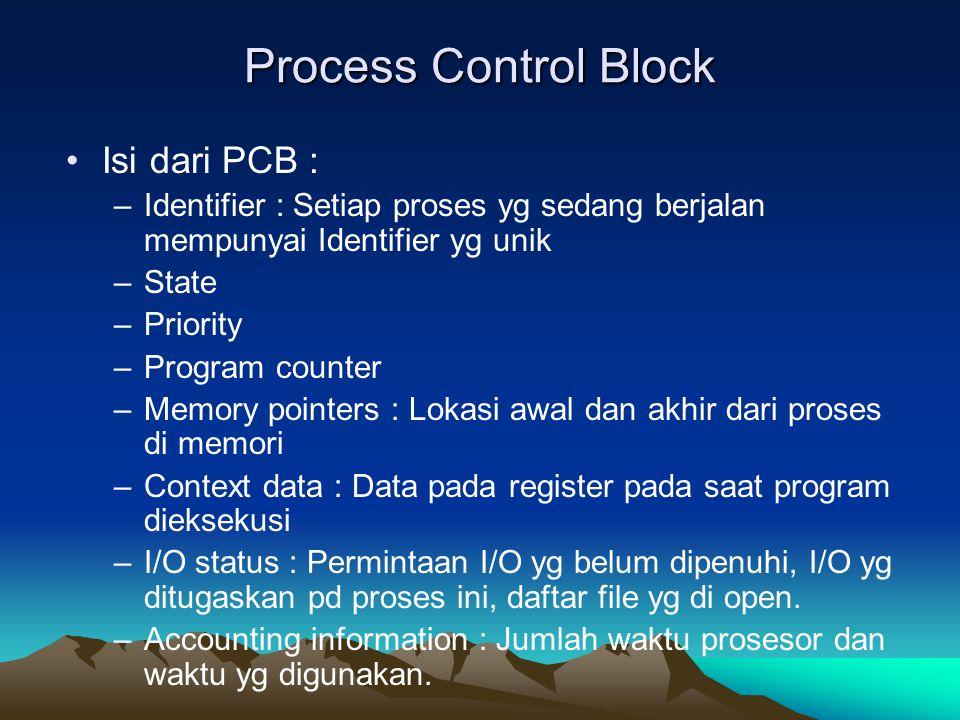 Process Control Block Isi dari PCB : –Identifier : Setiap proses yg sedang berjalan mempunyai Identifier yg unik –State –Priority –Program counter –Me
