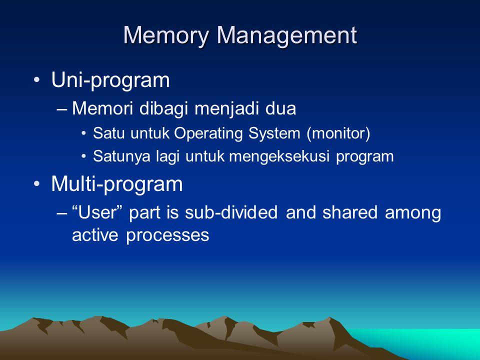 Memory Management Uni-program –Memori dibagi menjadi dua Satu untuk Operating System (monitor) Satunya lagi untuk mengeksekusi program Multi-program –