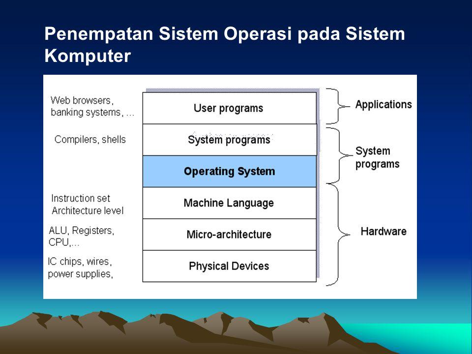 Early Systems (sistem-sistem awal) Akhir 1940 s/d pertengahan 1950 Tidak menggunakan Sistem Operasi Program berinteraksi langsung dgn hardware Dua masalah utama: –Scheduling (penjadwalan) Mendaftar menggunakan prosesor dlm waktu kelipatan 30 menit, jika ada error => berhenti sebelum dpt memecahkan masalah.