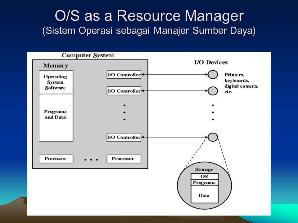 Types of Operating System ( Jenis-jenis Sistem Opersai ) Interactive –User berinteraksi secara langsung dgn komputer Batch –Program user ditampung bersama-sama dgn user yg lainnya, dan kemudian disampaikan ke operator komputer.
