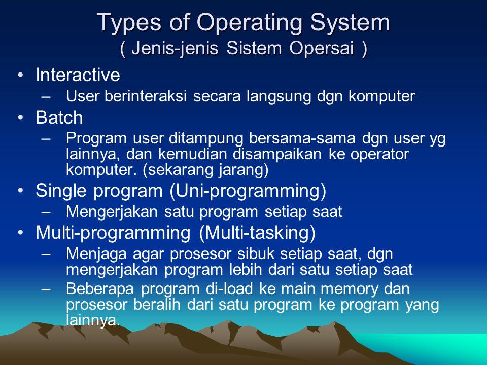 MonoProgrammming, MultiProgramming, ParalelProgramming waktu job 1 2 3 T0T1T2T3 Mono Programming Selesai