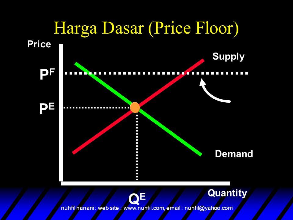 nuhfil hanani : web site : www.nuhfil.com, email : nuhfil@yahoo.com Harga Dasar (Price Floor) Supply Demand Price Quantity PEPE QEQE Price Floor PFPF