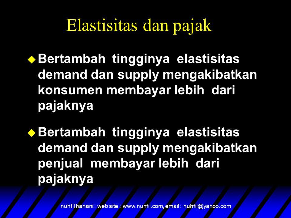 nuhfil hanani : web site : www.nuhfil.com, email : nuhfil@yahoo.com Elastisitas dan pajak  Bertambah tingginya elastisitas demand dan supply mengakib
