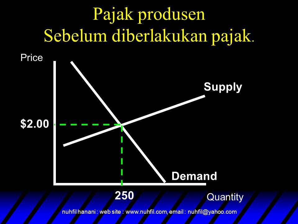 nuhfil hanani : web site : www.nuhfil.com, email : nuhfil@yahoo.com Pajak produsen Sebelum diberlakukan pajak. Supply Demand $2.00 250 Price Quantity