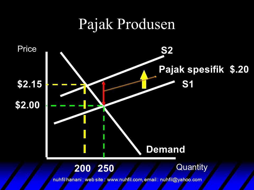 nuhfil hanani : web site : www.nuhfil.com, email : nuhfil@yahoo.com Pajak Produsen S1 Demand S2 Pajak spesifik $.20 $2.00 $2.15 200250 Price Quantity