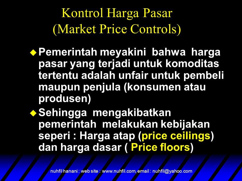 nuhfil hanani : web site : www.nuhfil.com, email : nuhfil@yahoo.com Kontrol Harga Pasar (Market Price Controls)  Pemerintah meyakini bahwa harga pasa
