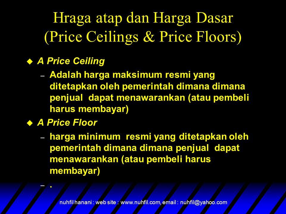 nuhfil hanani : web site : www.nuhfil.com, email : nuhfil@yahoo.com Hraga atap dan Harga Dasar (Price Ceilings & Price Floors)  A Price Ceiling – Ada