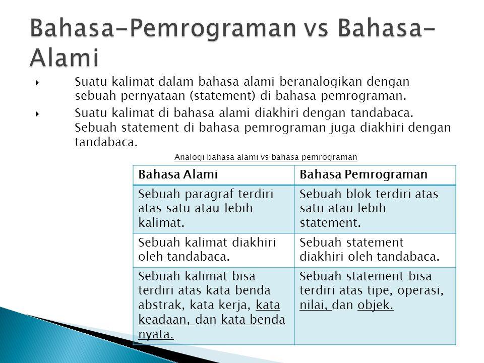  Suatu kalimat dalam bahasa alami beranalogikan dengan sebuah pernyataan (statement) di bahasa pemrograman.  Suatu kalimat di bahasa alami diakhiri