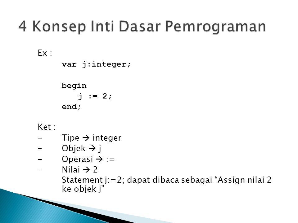 """Ex : var j:integer; begin j := 2; end; Ket : -Tipe  integer -Objek  j -Operasi  := -Nilai  2 Statement j:=2; dapat dibaca sebagai """"Assign nilai 2"""