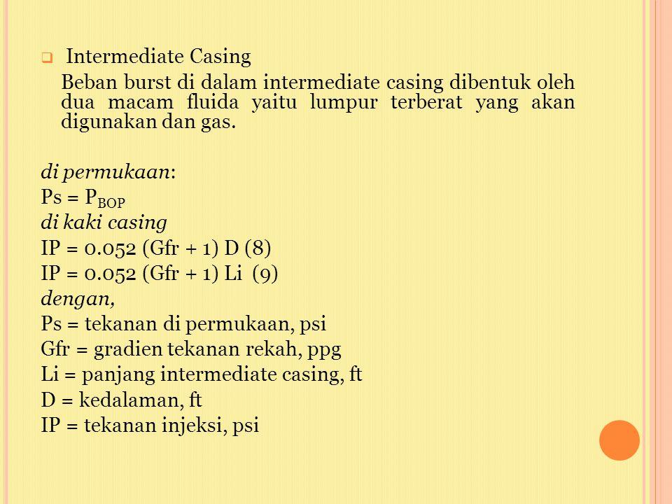  Intermediate Casing Beban burst di dalam intermediate casing dibentuk oleh dua macam fluida yaitu lumpur terberat yang akan digunakan dan gas. di pe
