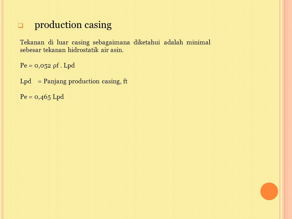  production casing Tekanan di luar casing sebagaimana diketahui adalah minimal sebesar tekanan hidrostatik air asin. Pe = 0,052 ρf. Lpd Lpd = Panjang