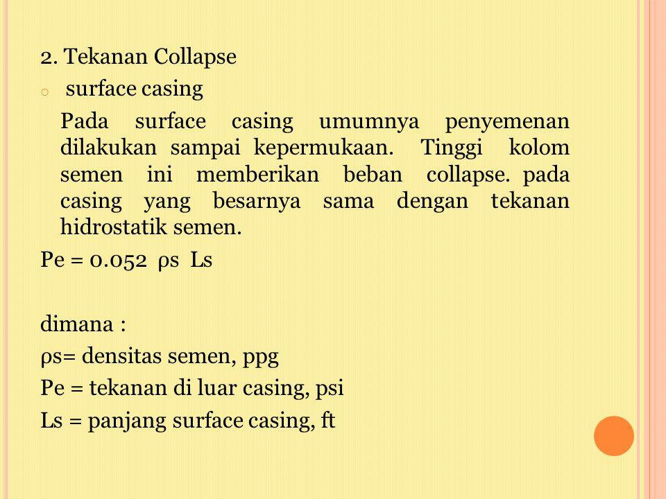 2. Tekanan Collapse o surface casing Pada surface casing umumnya penyemenan dilakukan sampai kepermukaan. Tinggi kolom semen ini memberikan beban coll