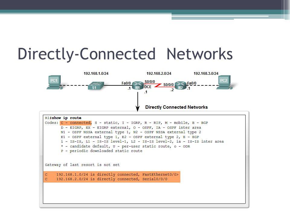 Setelah interface router dikonfigurasi dan diaktifkan, interface harus menerima sinyal dari perangkat lain (router, switch, hub, dll).