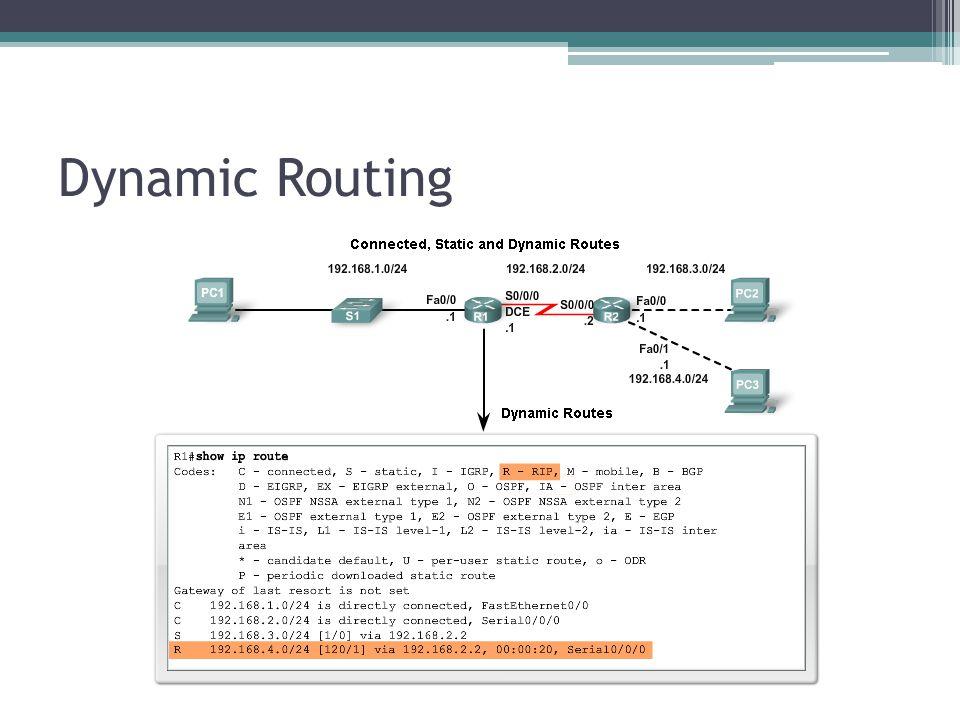 Dinamic Routing Dinamic Routing dapat mempelajari sendiri rute yang terbaik untuk ditempuh untuk meneruskan paket dari sebuah network ke network lainnya.