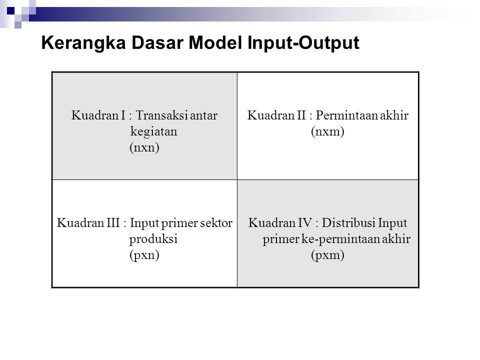 Kuadran I : Transaksi antar kegiatan (nxn) Kuadran II : Permintaan akhir (nxm) Kuadran III : Input primer sektor produksi (pxn) Kuadran IV : Distribus