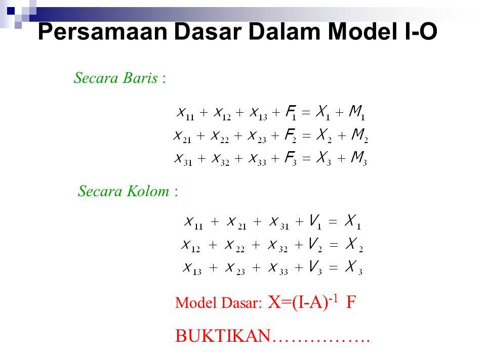 Persamaan Dasar Dalam Model I-O Secara Baris : Secara Kolom : Model Dasar: X=(I-A) -1 F BUKTIKAN…………….