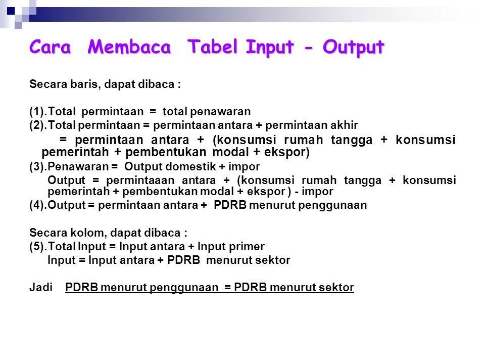 Cara Membaca Tabel Input - Output Secara baris, dapat dibaca : (1).Total permintaan = total penawaran (2).Total permintaan = permintaan antara + permi