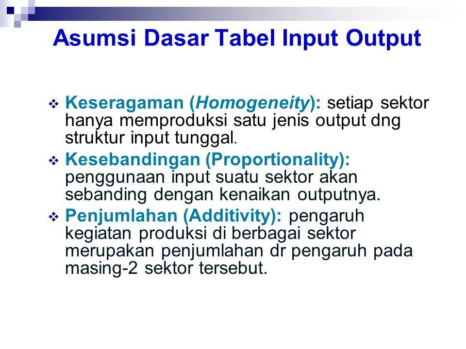 Asumsi Dasar Tabel Input Output  Keseragaman (Homogeneity): setiap sektor hanya memproduksi satu jenis output dng struktur input tunggal.  Kesebandi